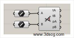 计算机生成了可选文字: \叭叭N,'3dscg.com